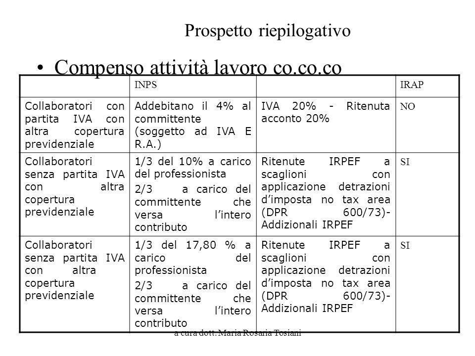 a cura dott. Maria Rosaria Tosiani Prospetto riepilogativo Compenso attività lavoro co.co.co INPSIRAP Collaboratori con partita IVA con altra copertur