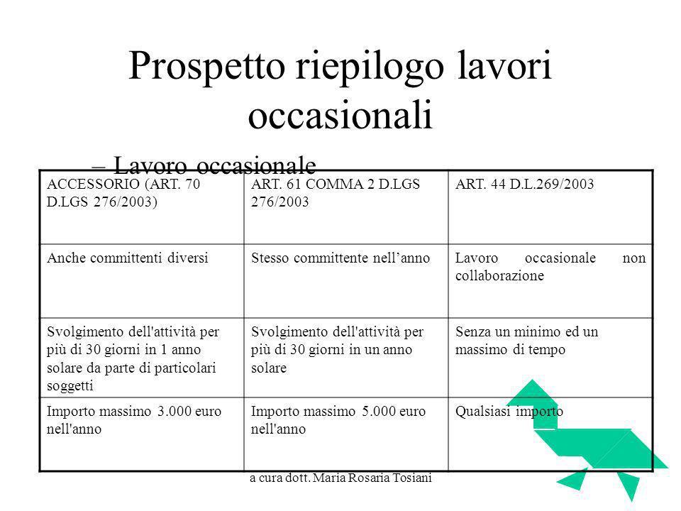 a cura dott. Maria Rosaria Tosiani Prospetto riepilogo lavori occasionali –Lavoro occasionale ACCESSORIO (ART. 70 D.LGS 276/2003) ART. 61 COMMA 2 D.LG