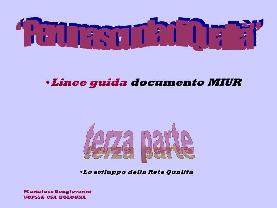 M arialuce Bongiovanni UOPSSA CSA BOLOGNA Linee guida documento MIUR Lo sviluppo della Rete QualitàLo sviluppo della Rete Qualità