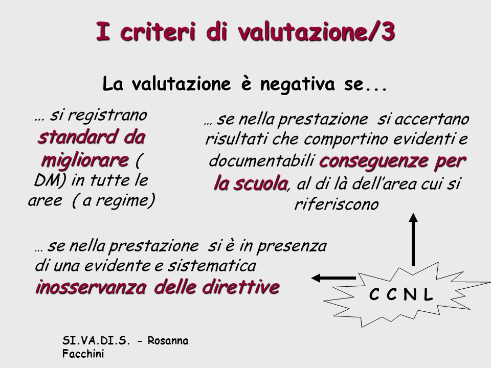 SI.VA.DI.S. - Rosanna Facchini I criteri di valutazione/3 La valutazione è negativa se...