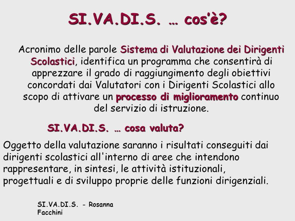 SI.VA.DI.S. - Rosanna Facchini SI.VA.DI.S. … cosè.