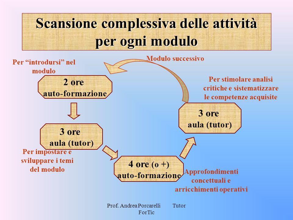 Prof. Andrea Porcarelli Tutor ForTic Scansione complessiva delle attività per ogni modulo 2 ore auto-formazione 3 ore aula (tutor) 4 ore (o +) auto-fo