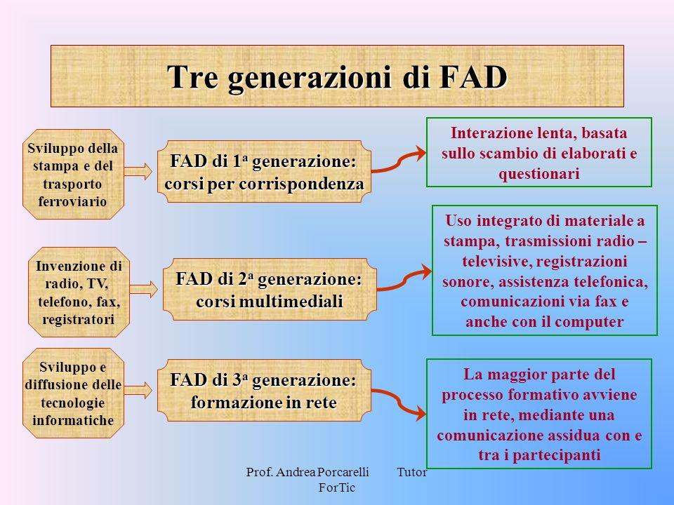 Prof. Andrea Porcarelli Tutor ForTic Tre generazioni di FAD FAD di 1 a generazione: corsi per corrispondenza Sviluppo della stampa e del trasporto fer