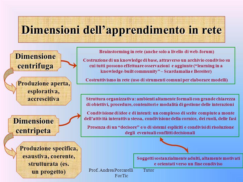 Prof. Andrea Porcarelli Tutor ForTic Dimensioni dellapprendimento in rete Dimensione centrifuga Brainstorming in rete (anche solo a livello di web-for