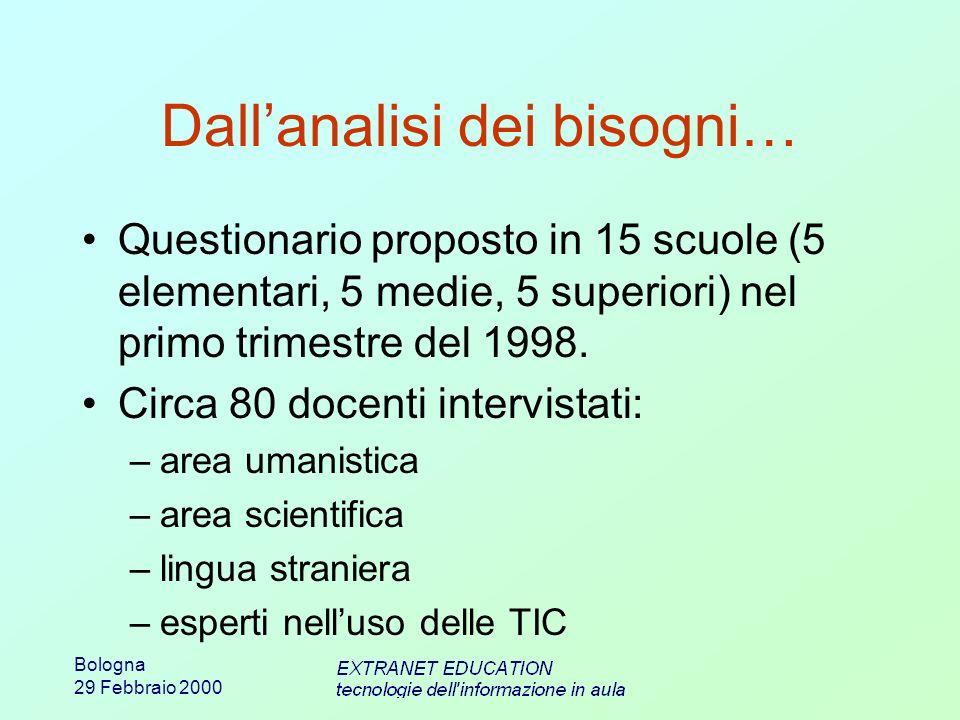 Bologna 29 Febbraio 2000 Dallanalisi dei bisogni… Questionario proposto in 15 scuole (5 elementari, 5 medie, 5 superiori) nel primo trimestre del 1998
