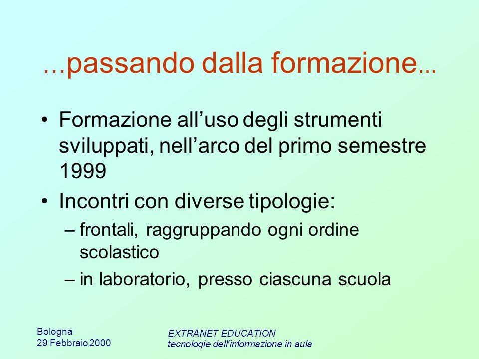 Bologna 29 Febbraio 2000 … passando dalla formazione... Formazione alluso degli strumenti sviluppati, nellarco del primo semestre 1999 Incontri con di