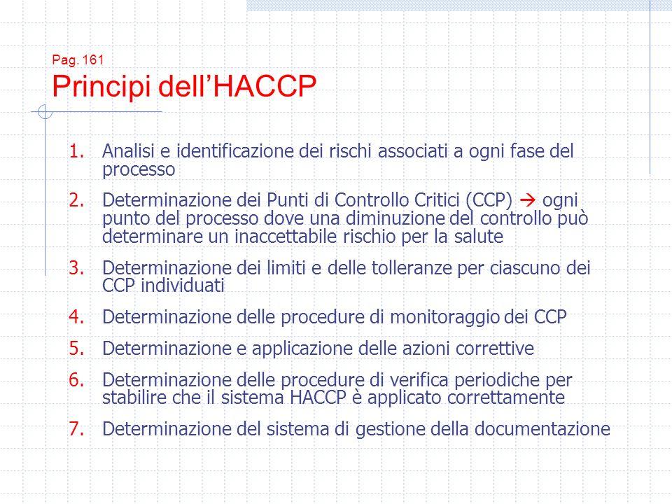 Pag. 161 Principi dellHACCP 1.Analisi e identificazione dei rischi associati a ogni fase del processo 2.Determinazione dei Punti di Controllo Critici