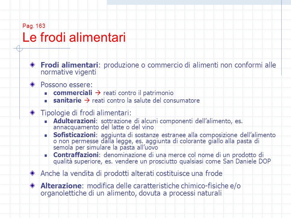 Pag. 163 Le frodi alimentari Frodi alimentari: produzione o commercio di alimenti non conformi alle normative vigenti Possono essere: commerciali reat
