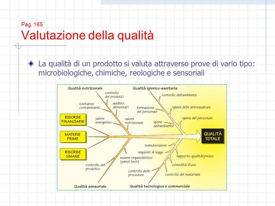 Pag. 165 Valutazione della qualità La qualità di un prodotto si valuta attraverso prove di vario tipo: microbiologiche, chimiche, reologiche e sensori