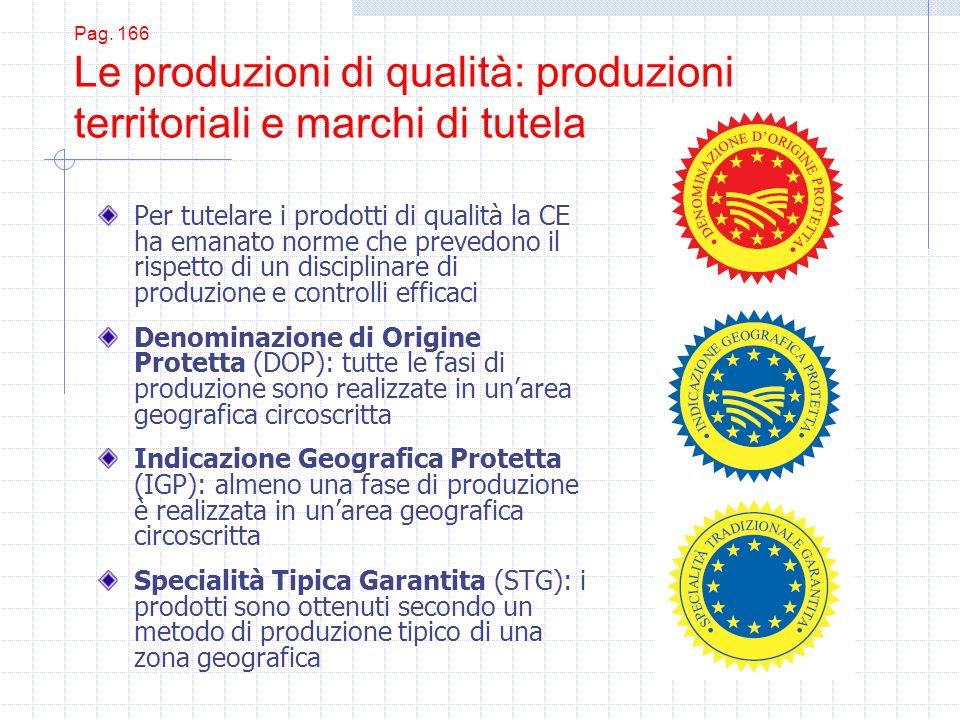 Pag. 166 Le produzioni di qualità: produzioni territoriali e marchi di tutela Per tutelare i prodotti di qualità la CE ha emanato norme che prevedono