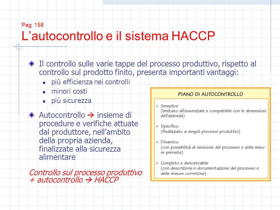 Pag. 158 Lautocontrollo e il sistema HACCP Autocontrollo insieme di procedure e verifiche attuate dal produttore, nellambito della propria azienda, fi