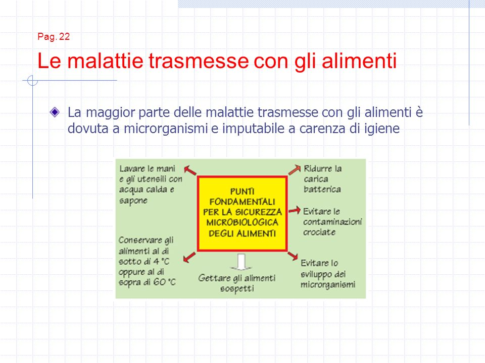Pag. 22 Le malattie trasmesse con gli alimenti La maggior parte delle malattie trasmesse con gli alimenti è dovuta a microrganismi e imputabile a care