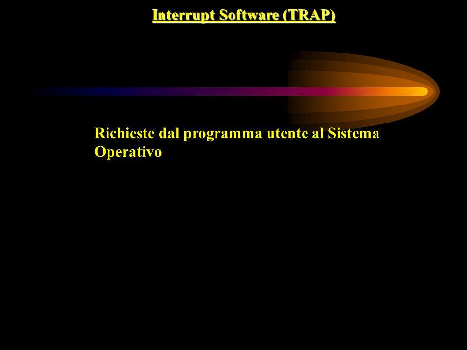 Interrupt Software (TRAP) Richieste dal programma utente al Sistema Operativo