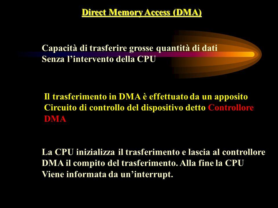 Direct Memory Access (DMA) Capacità di trasferire grosse quantità di dati Senza lintervento della CPU Il trasferimento in DMA è effettuato da un appos