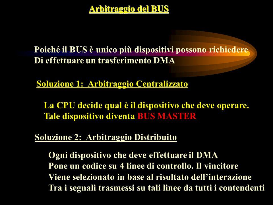 Arbitraggio del BUS Poiché il BUS è unico più dispositivi possono richiedere Di effettuare un trasferimento DMA La CPU decide qual è il dispositivo ch