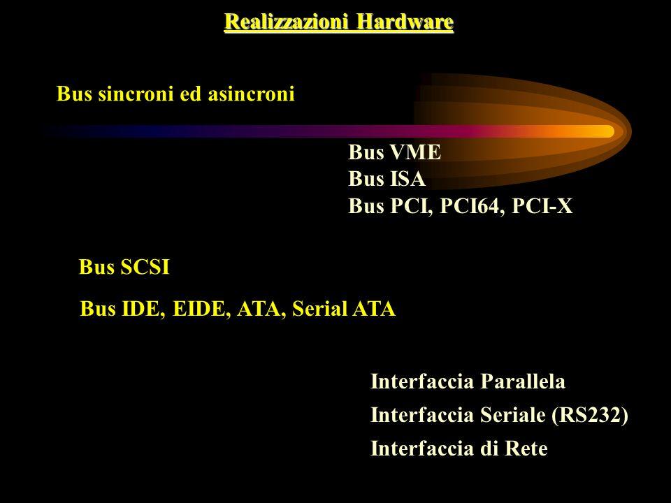 Realizzazioni Hardware Bus sincroni ed asincroni Interfaccia Parallela Interfaccia Seriale (RS232) Bus SCSI Bus IDE, EIDE, ATA, Serial ATA Bus VME Bus