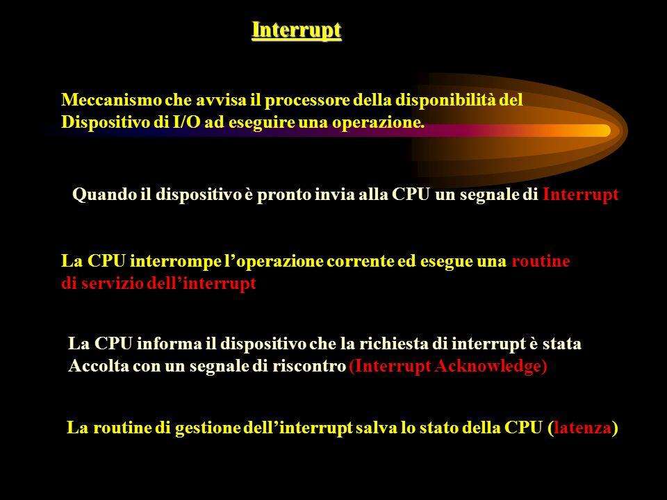 Interrupt Meccanismo che avvisa il processore della disponibilità del Dispositivo di I/O ad eseguire una operazione. Quando il dispositivo è pronto in