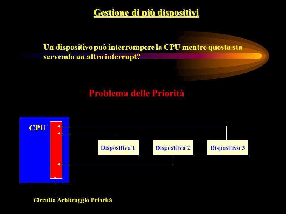 Gestione di più dispositivi Un dispositivo può interrompere la CPU mentre questa sta servendo un altro interrupt? Problema delle Priorità CPU Disposit