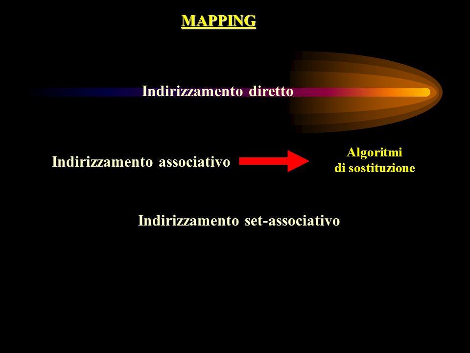 MAPPING Indirizzamento diretto Indirizzamento associativo Indirizzamento set-associativo Algoritmi di sostituzione
