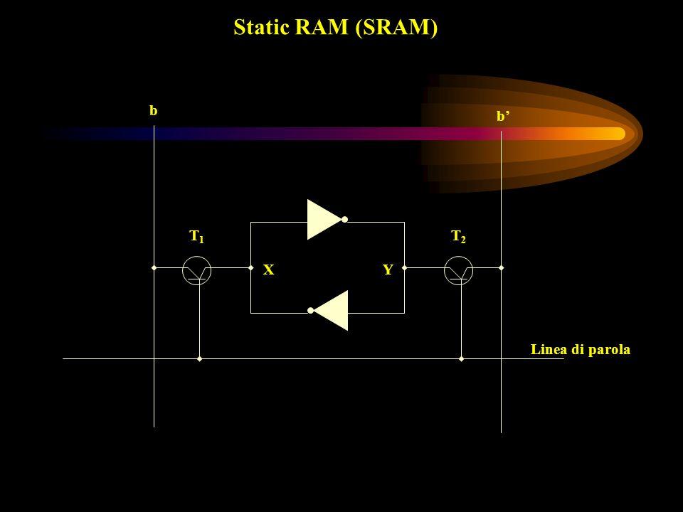 Static RAM (SRAM) XY T1T1 T2T2 b b Linea di parola