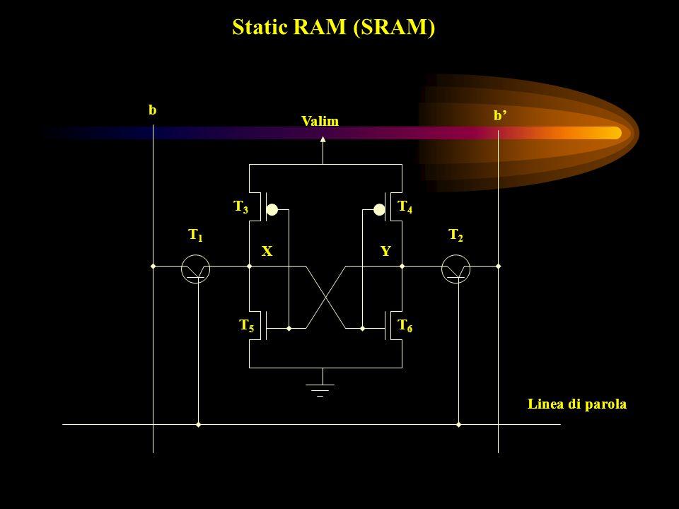 Static RAM (SRAM) XY T1T1 T2T2 b b Linea di parola T3T3 T4T4 T5T5 T6T6 Valim