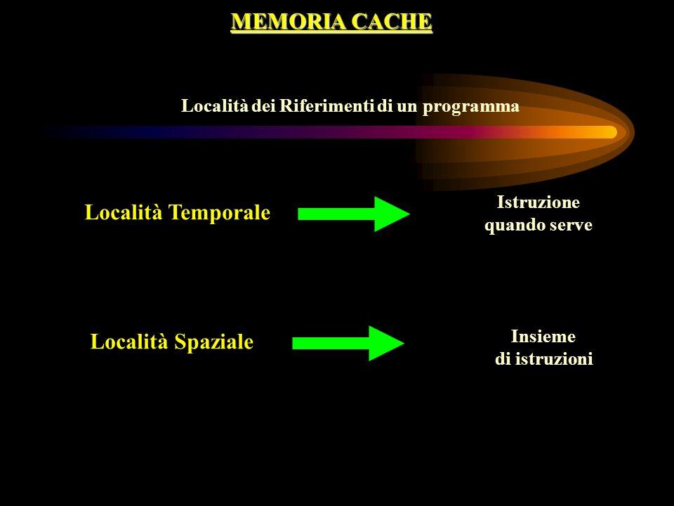MEMORIA CACHE Località dei Riferimenti di un programma Località Temporale Località Spaziale Istruzione quando serve Insieme di istruzioni