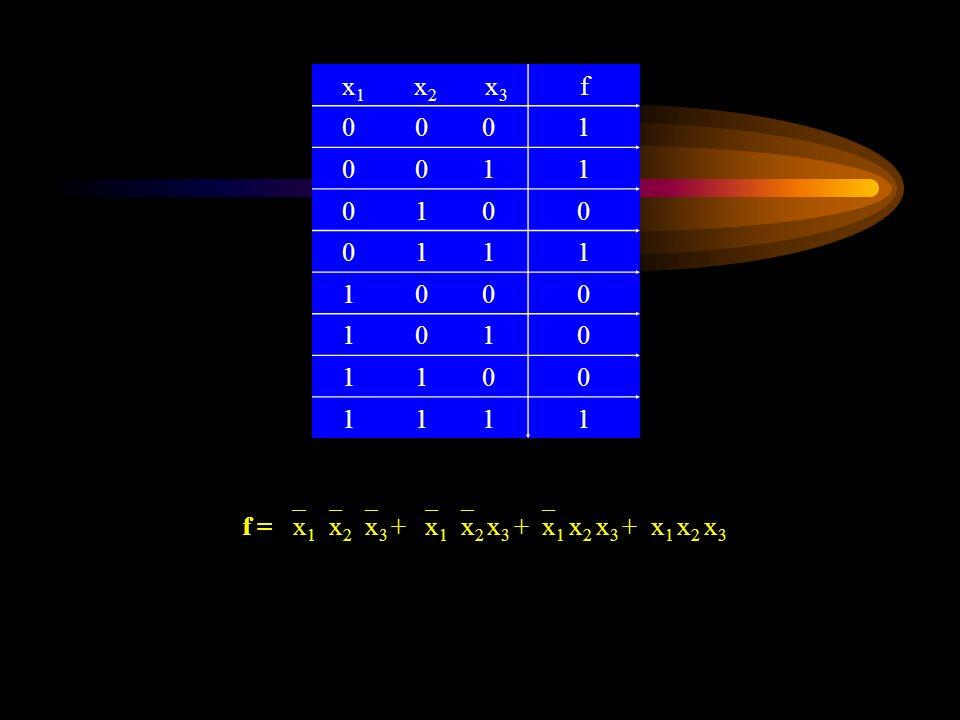 x 1 x 2 x 3 f 0 0 01 0 0 11 0 1 00 0 1 11 1 0 00 1 0 10 1 1 00 1 1 11 f = x 1 x 2 x 3 + x 1 x 2 x 3 + x 1 x 2 x 3 + x 1 x 2 x 3