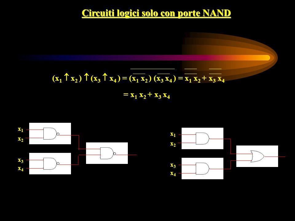 Circuiti logici solo con porte NAND (x 1 x 2 ) (x 3 x 4 ) = (x 1 x 2 ) (x 3 x 4 ) = x 1 x 2 + x 3 x 4 = x 1 x 2 + x 3 x 4 x2x2 x1x1 x4x4 x3x3 x2x2 x1x1 x4x4 x3x3