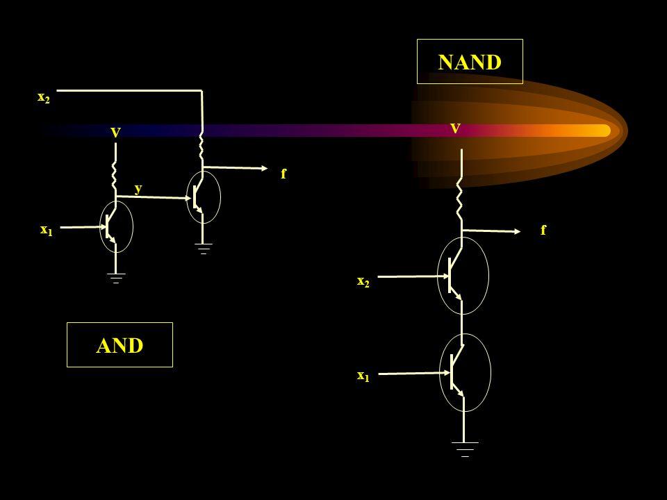 AND V x1x1 V x1x1 x2x2 f y x2x2 f NAND