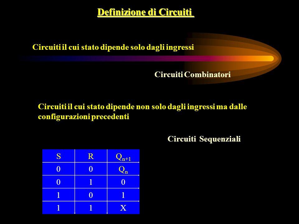 Definizione di Circuiti Circuiti il cui stato dipende solo dagli ingressi Circuiti Combinatori Circuiti il cui stato dipende non solo dagli ingressi ma dalle configurazioni precedenti Circuiti Sequenziali SRQ n+1 00QnQn 010 101 11X