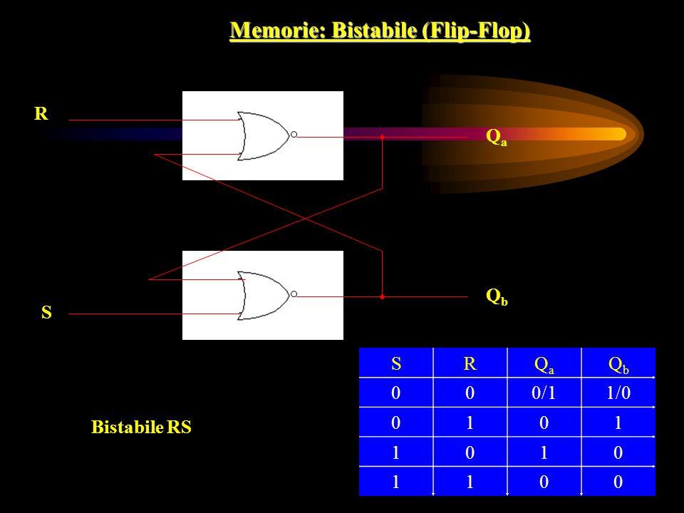 Memorie: Bistabile (Flip-Flop) R S QaQa QbQb SRQaQa QbQb 000/11/0 0101 1010 1100 Bistabile RS
