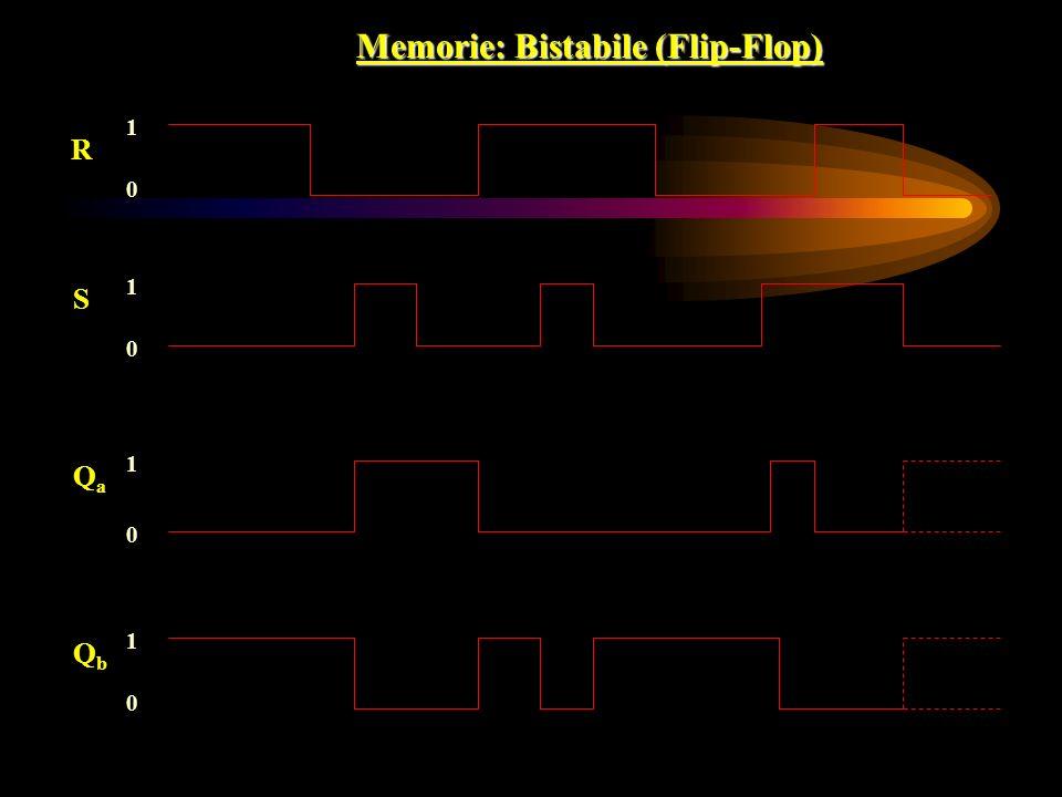 Memorie: Bistabile (Flip-Flop) R S QaQa QbQb 0 0 0 0 1 1 1 1