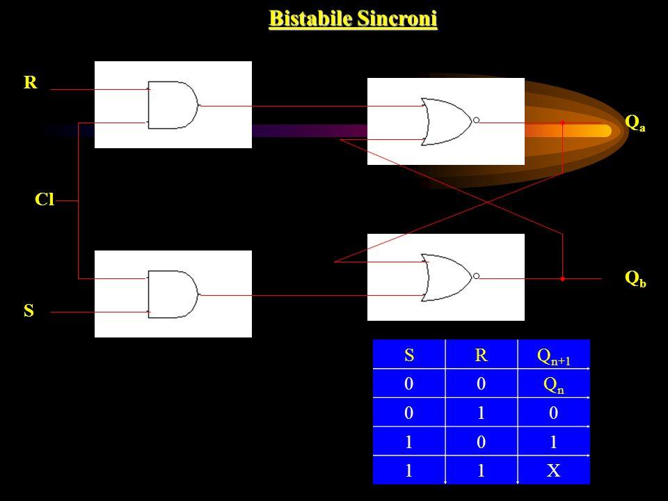 Bistabile Sincroni R S QaQa QbQb Cl SRQ n+1 00QnQn 010 101 11X