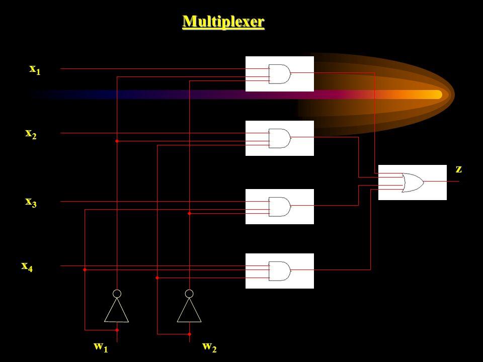 Multiplexer x1x1 x4x4 x2x2 x3x3 w1w1 w2w2 z