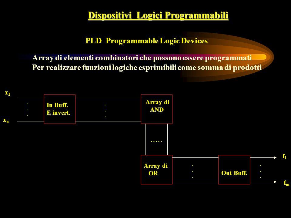 Dispositivi Logici Programmabili Array di elementi combinatori che possono essere programmati Per realizzare funzioni logiche esprimibili come somma di prodotti PLD Programmable Logic Devices x1x1 xnxn f1f1 fmfm In Buff.