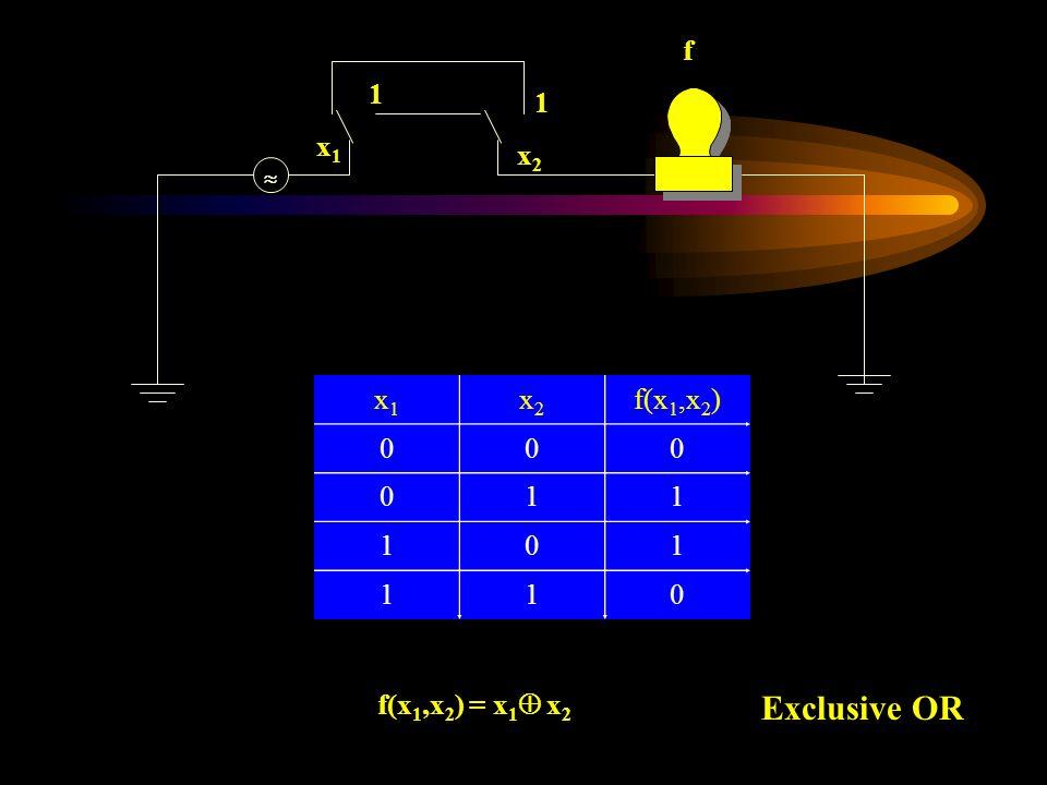x1x1 x2x2 f x1x1 x2x2 f(x 1,x 2 ) 000 011 101 110 f(x 1,x 2 ) = x 1 x 2 Exclusive OR 1 1