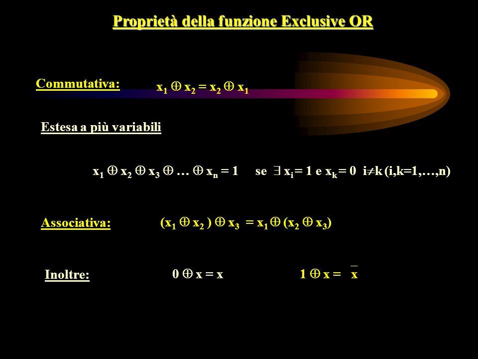 Proprietà della funzione Exclusive OR Commutativa: x 1 x 2 = x 2 x 1 Estesa a più variabili x 1 x 2 x 3 … x n = 1 se x i = 1 e x k = 0 i k (i,k=1,…,n) 1 x = x0 x = x Associativa: (x 1 x 2 ) x 3 = x 1 (x 2 x 3 ) Inoltre: