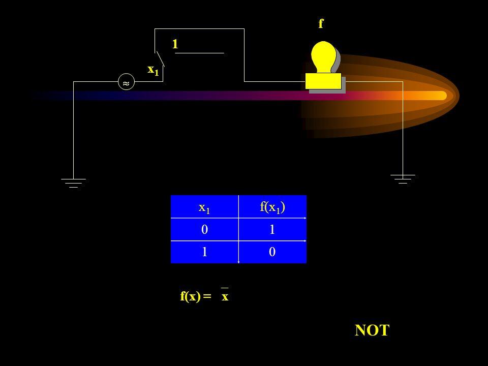 x1x1 f x1x1 f(x 1 ) 01 10 f(x) = x NOT 1