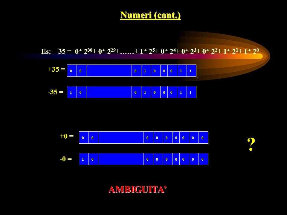 Es: 35 = 0* 2 30 + 0* 2 29 +……+ 1* 2 5 + 0* 2 4 + 0* 2 3 + 0* 2 2 + 1* 2 1 + 1* 2 0 110000010 110010010 +35 = -35 = Numeri (cont.) 000000000 000010000