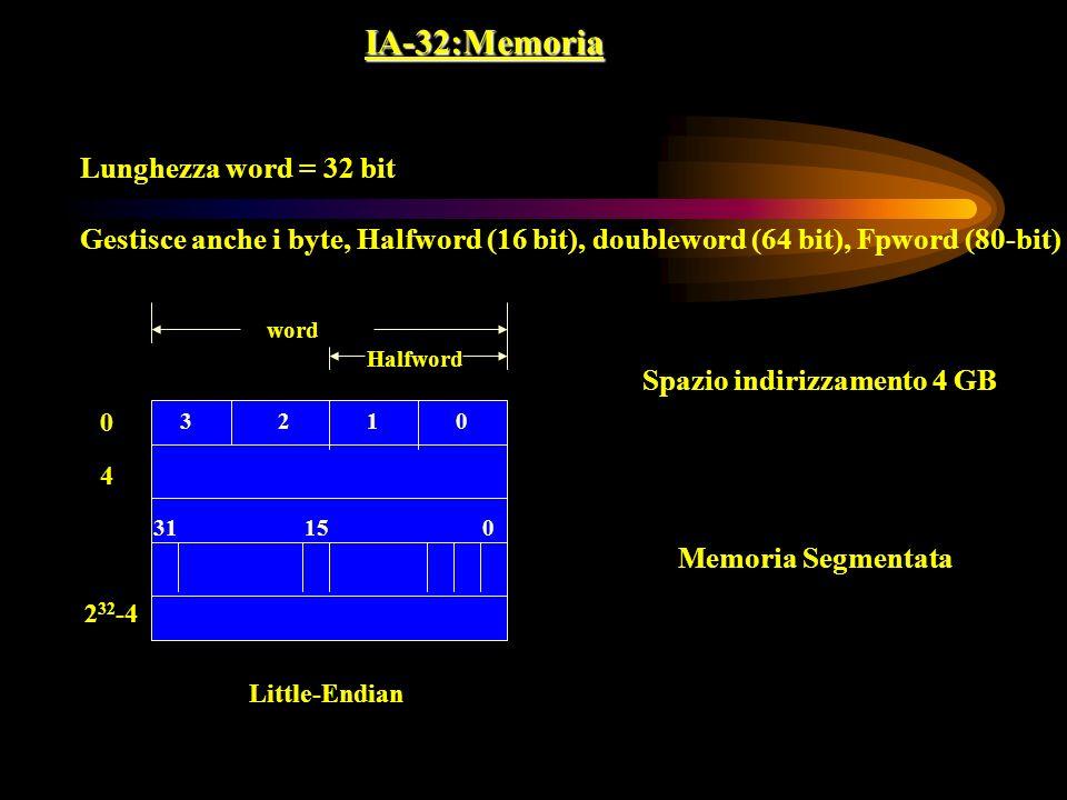 IA-32:Memoria Lunghezza word = 32 bit Gestisce anche i byte, Halfword (16 bit), doubleword (64 bit), Fpword (80-bit) 32 0 0 4 2 32 -4 Little-Endian 15