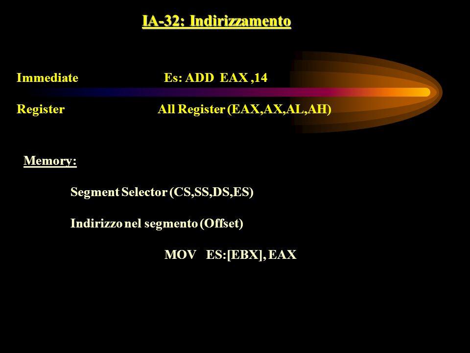 IA-32: Indirizzamento Immediate Es: ADD EAX,14 RegisterAll Register (EAX,AX,AL,AH) Memory: Segment Selector (CS,SS,DS,ES) Indirizzo nel segmento (Offs