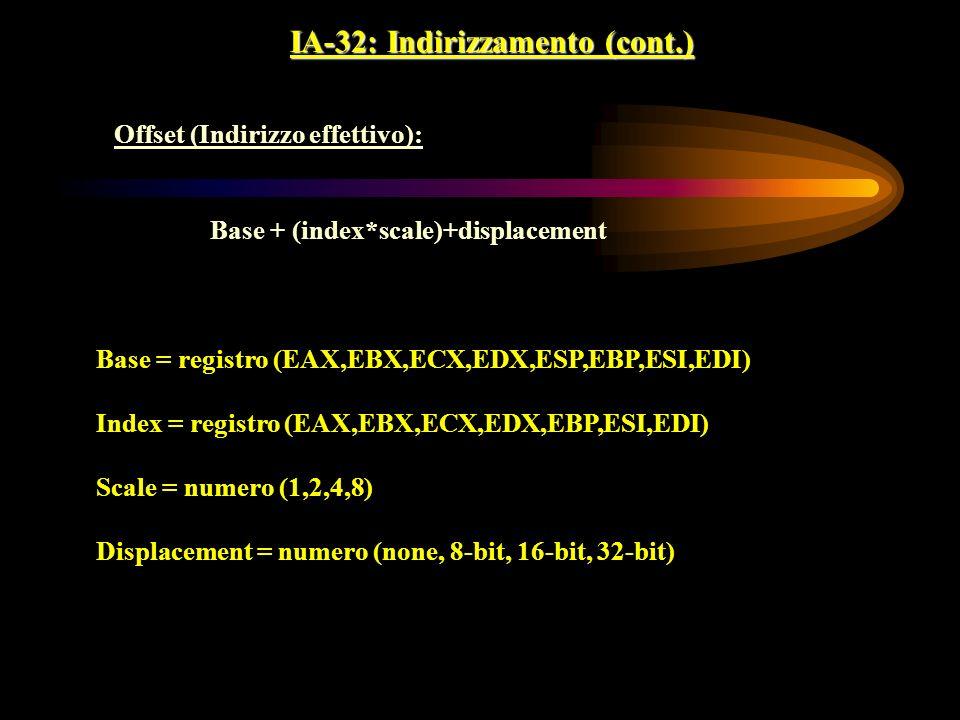 IA-32: Indirizzamento (cont.) Offset (Indirizzo effettivo): Base + (index*scale)+displacement Base = registro (EAX,EBX,ECX,EDX,ESP,EBP,ESI,EDI) Index