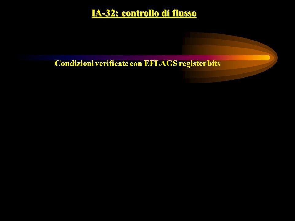 IA-32: controllo di flusso Condizioni verificate con EFLAGS register bits