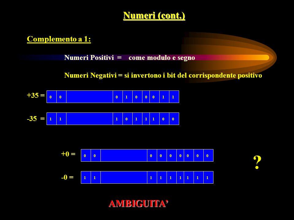 Numeri (cont.) AMBIGUITA Complemento a 1: Numeri Positivi = come modulo e segno Numeri Negativi = si invertono i bit del corrispondente positivo 11000