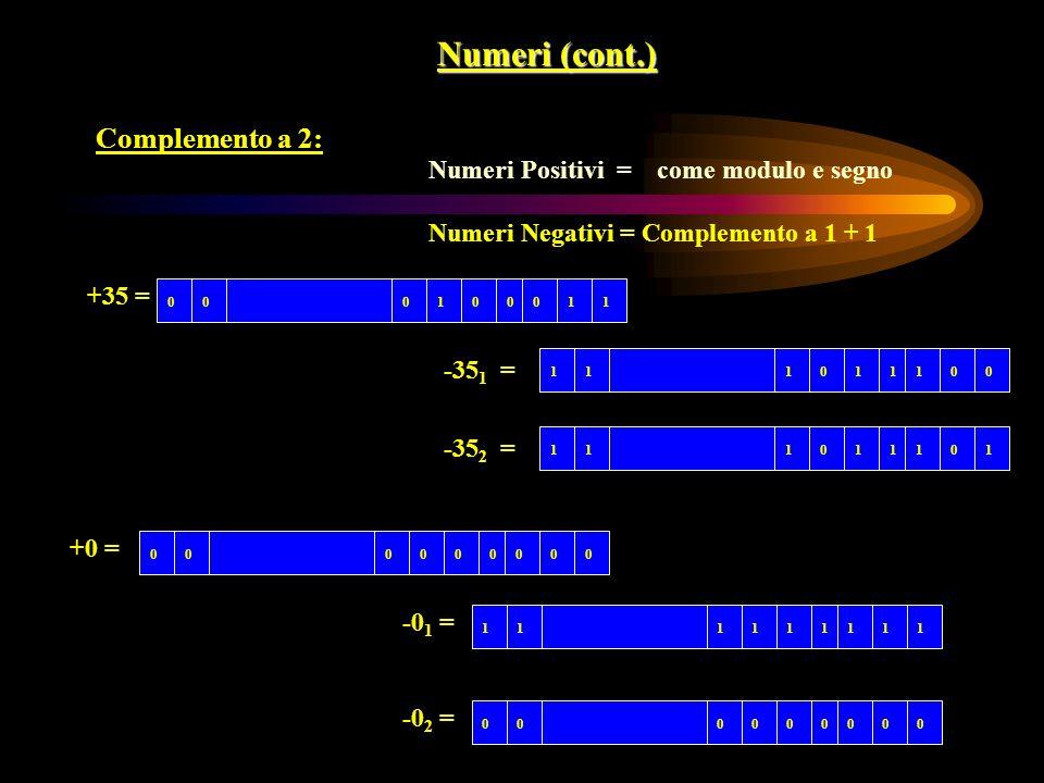Numeri (cont.) Complemento a 2: Numeri Positivi = come modulo e segno Numeri Negativi = Complemento a 1 + 1 110000010 001111101 +35 = -35 1 = 10111110