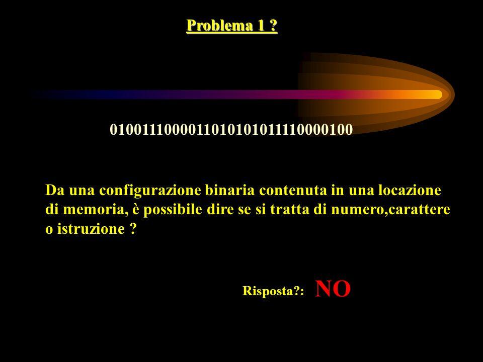 Problema 1 ? 0100111000011010101011110000100 Da una configurazione binaria contenuta in una locazione di memoria, è possibile dire se si tratta di num