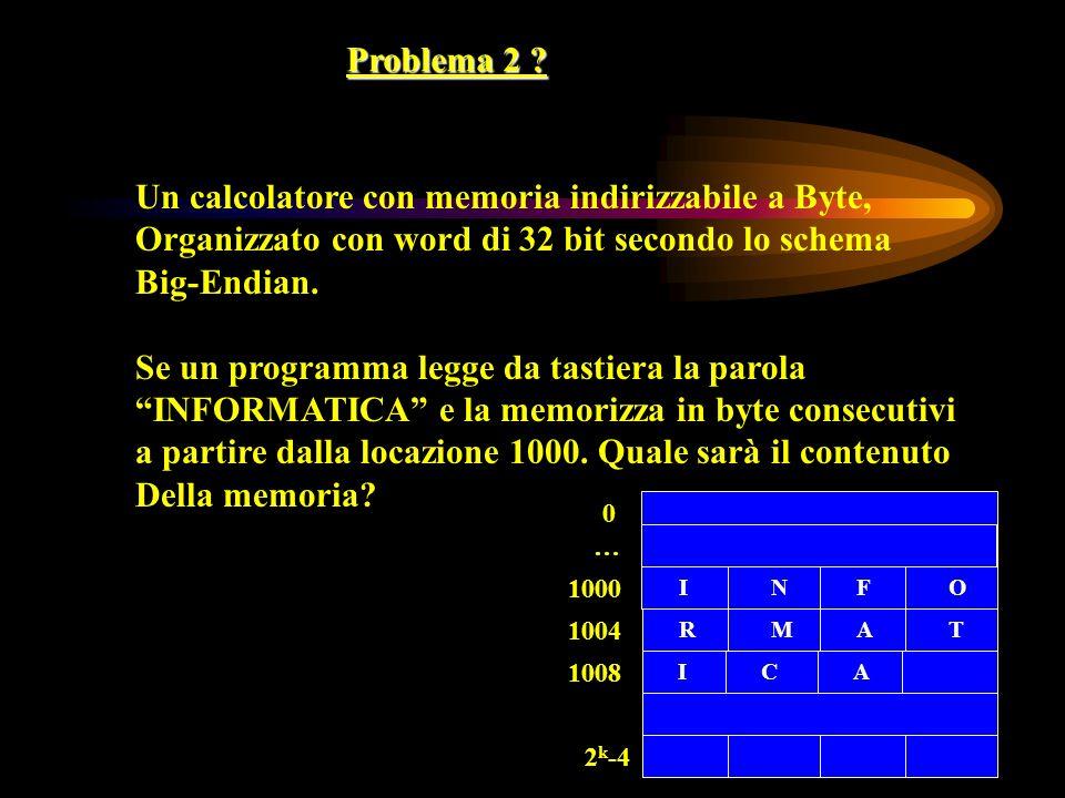 Problema 2 ? Un calcolatore con memoria indirizzabile a Byte, Organizzato con word di 32 bit secondo lo schema Big-Endian. Se un programma legge da ta