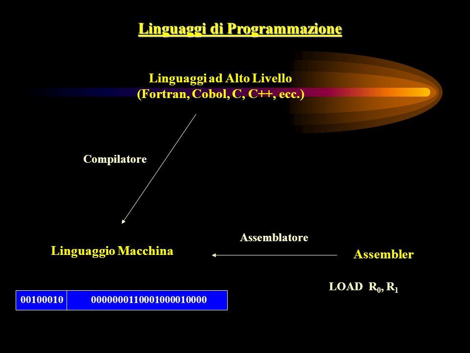 Linguaggi di Programmazione Linguaggi ad Alto Livello (Fortran, Cobol, C, C++, ecc.) Linguaggio Macchina Compilatore Assembler Assemblatore 0010001000
