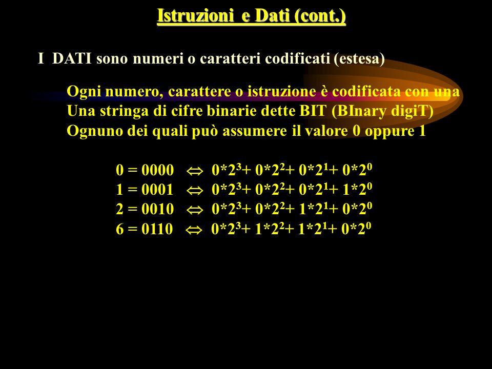 Istruzioni e Dati (cont.) I DATI sono numeri o caratteri codificati (estesa) Ogni numero, carattere o istruzione è codificata con una Una stringa di c