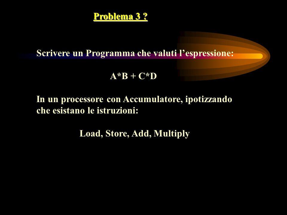 Problema 3 ? Scrivere un Programma che valuti lespressione: A*B + C*D In un processore con Accumulatore, ipotizzando che esistano le istruzioni: Load,